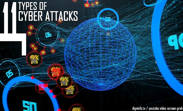 IT | 11 Types of Cyber Attacks