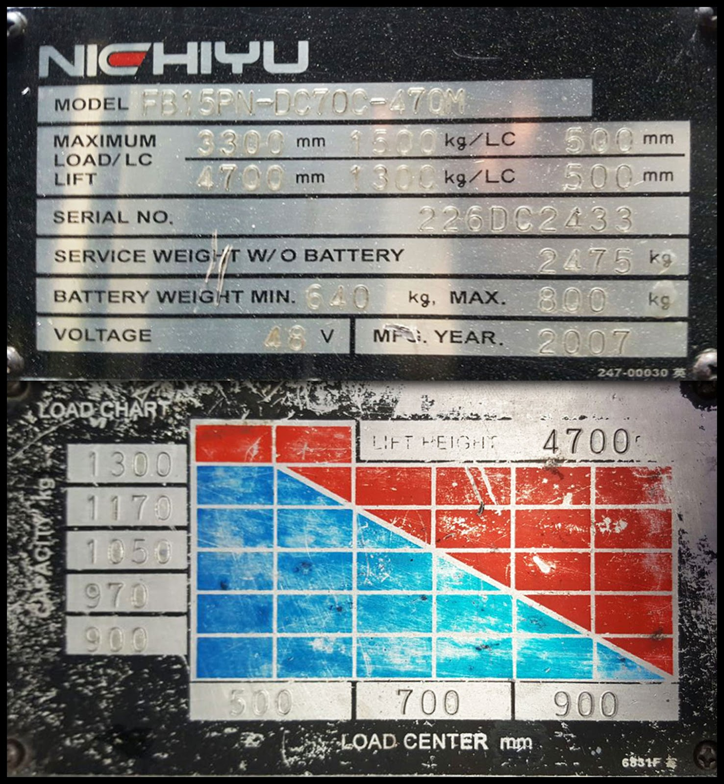 Recondition Forklift Battery Battery Reconditioning Nimh