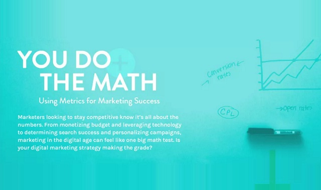 You Do The Math: Using Metrics for Marketing Success