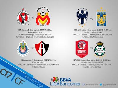 Liguilla Clausura 2017