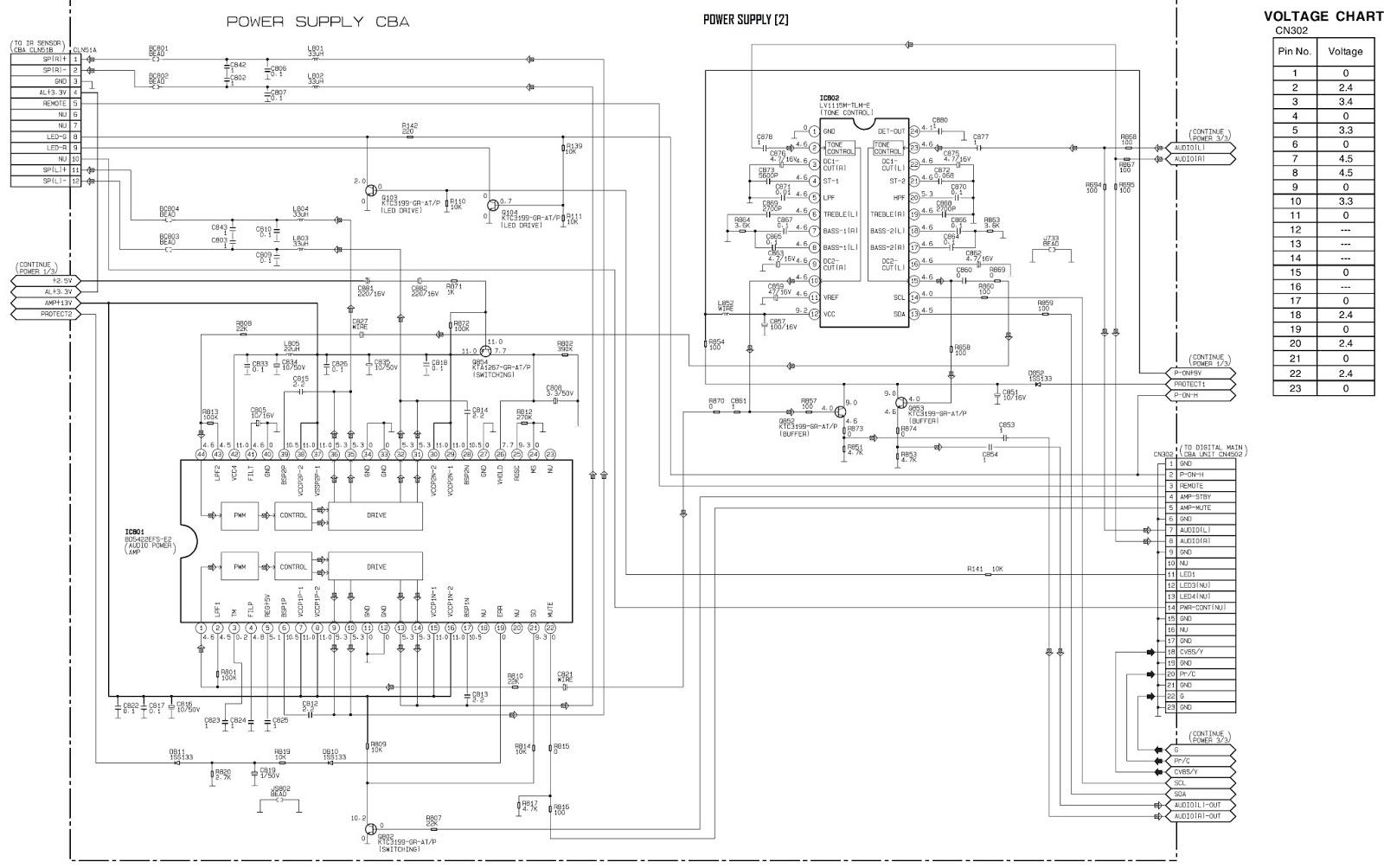 Funai Lt6 M32bb Service Manual | Wiring Library