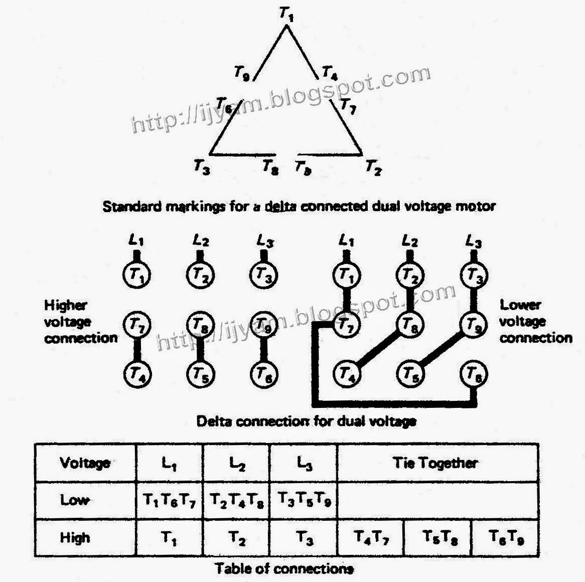12 lead motor winding diagram wiring schematic wiring  3 phase 12 lead motor wiring connection 4160 #14