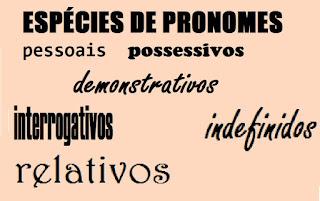 O que é pronome, classificação dos pronomes, espécies.