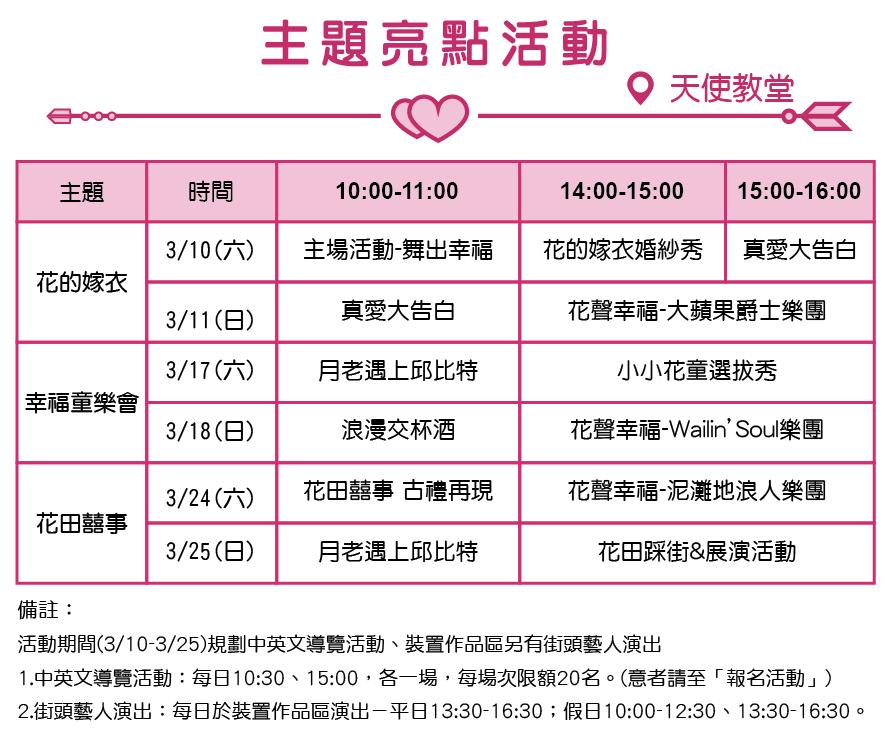 活動期間自今(10)日至25日共16天,以幸福戀人、花田喜事為主題,每週更有不同主題活動,第一週主題為「花的嫁衣」,第二週為「幸福童樂會」,第三週為「花田囍事」,活動非常豐富精彩。