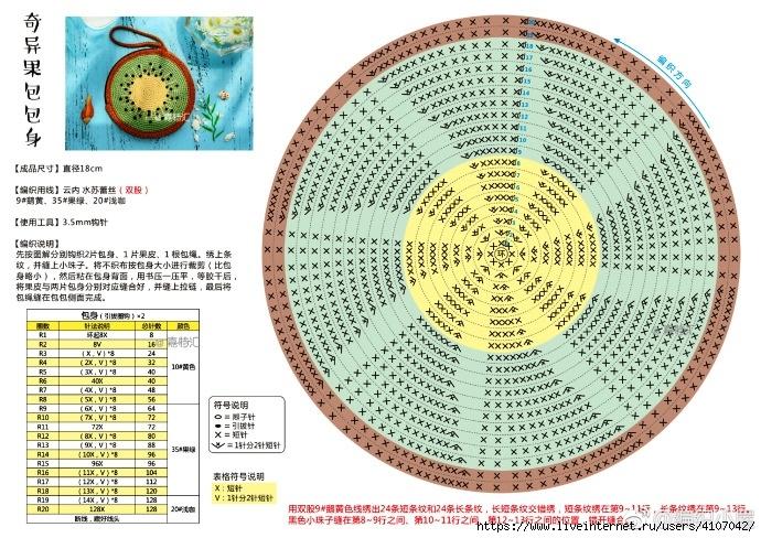 como-tejer-circulo-crochet