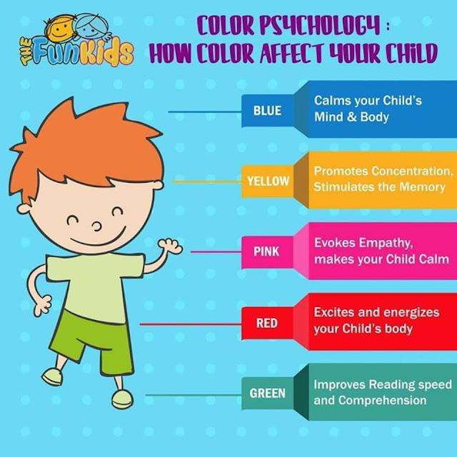 KIDS COLOUR PSYCHOLOGY