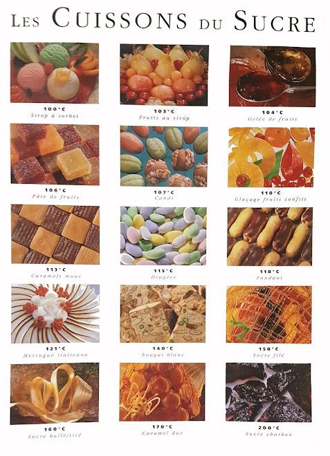 Sucre cuit et températures de cuisson du sucre