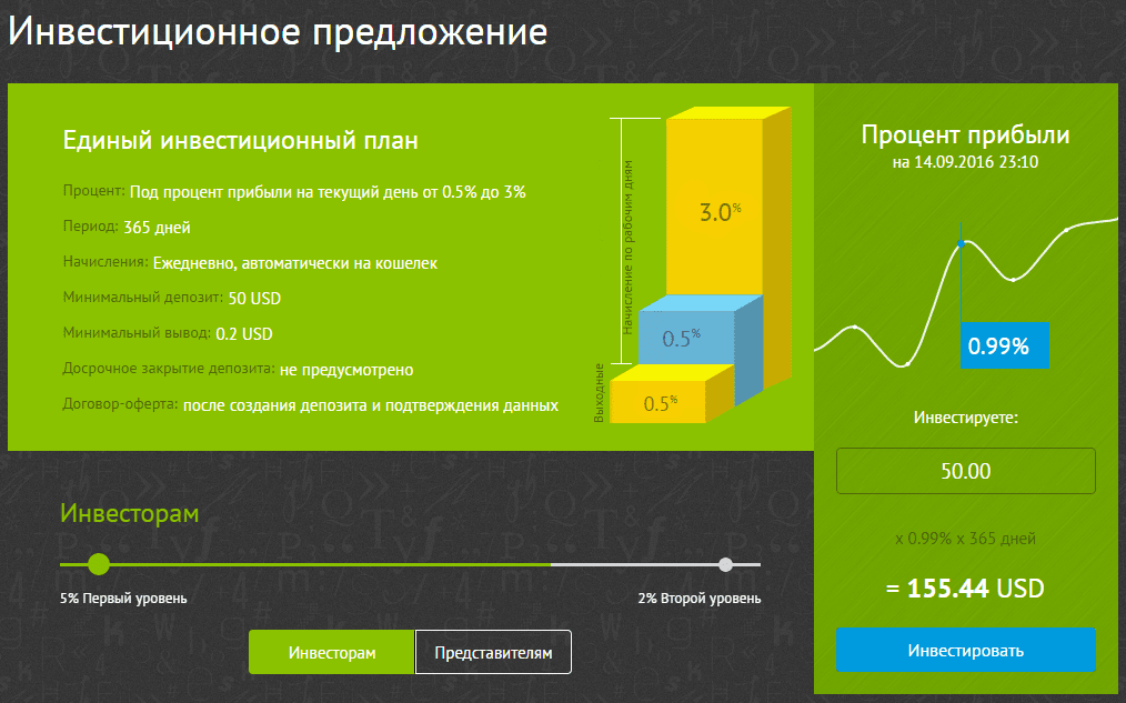 Инвестиционный план Edelweiss5