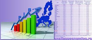 Topul statelor UE după PIB-ul pe cap de locuitor în  2017