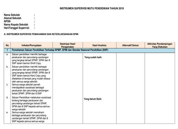 Form A tentang Instrumen Supervisi Pemahaman Dan Keterlaksanaan SPMI