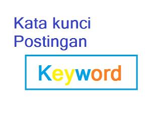 Cara Agar Kata Kunci Judul Postingan Blog Mudah Ditemukan,Keyword mudah Ditemukan,Kata Kunci Google,Cara,Cara agar Mudah Ditemukan,Tips Trik Blog,Blogger,