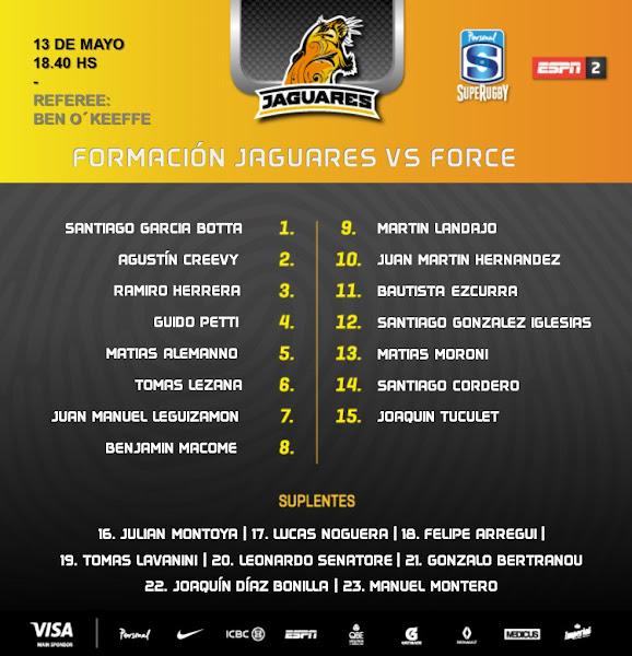 Formación de Jaguares vs. Force
