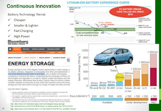 Continuous Innovations and Changing Trends in Automotive Industry