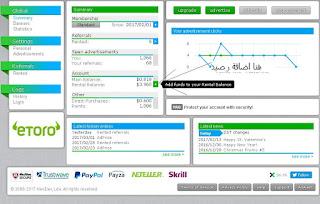 شرح استراتيجية الربح من موقع NEOBUX