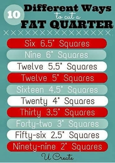 http://www.42quilts.com/2014/02/cool-chart-for-cutting-fat-quarters.html