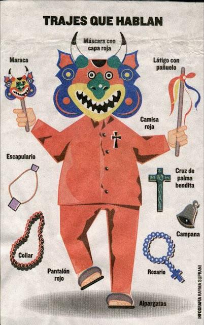 Los Diablos De Yare Para Colorear Mascara Diablos De