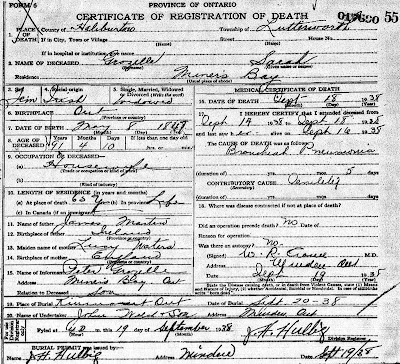 Sarah Martin Grozelle 1938 death registration