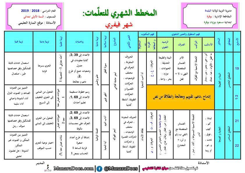 تعليم forex للمبتدئين pdf