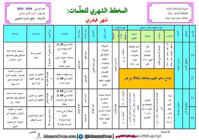 مخطط بناء التعلمات لشهر فيفري للسنة الاولى ابتدائي الجيل الثاني word