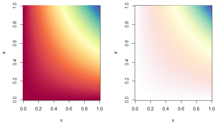 colorRampPaletteAlpha() and addalpha() – helper functions for adding transparency to colors in R