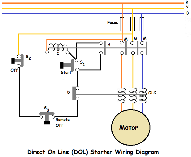 direct online starter dol. ~ Electrical Engineering Pics