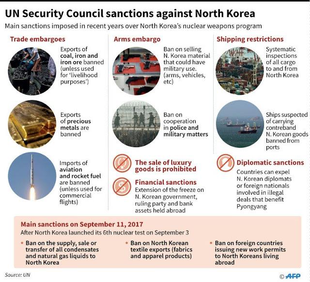 North Korea denies it hacked UN sanctions committee database