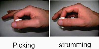 Cara Memegang pick guitar yang baik