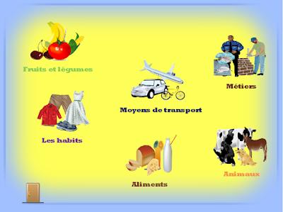 مورد رقمي جديد في معجم اللغة الفرنسية للمستوين الثالث والرابع (Projet Vocabulaire Fr) بالصوت والصورة, التمارين مع التصحيح