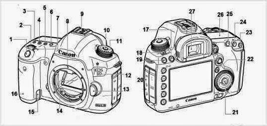 Fujita Films: Partes de Canon 5D