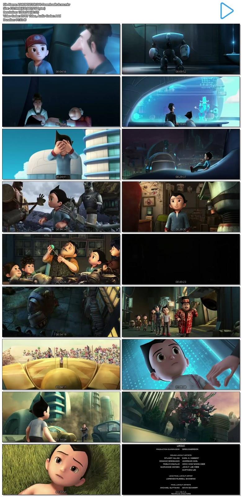Astro Boy 2009 Hindi Dual Audio 720p HEVC BluRay Free Download