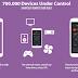 Smart IR Remote - AnyMote v4.6.6 Apk [Controla tu TV, descodificador del proveedor de TV, sistema de cine en casa  y mas]