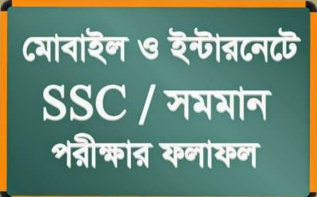 SSC-dakhil-Madrasha-Technical-Result