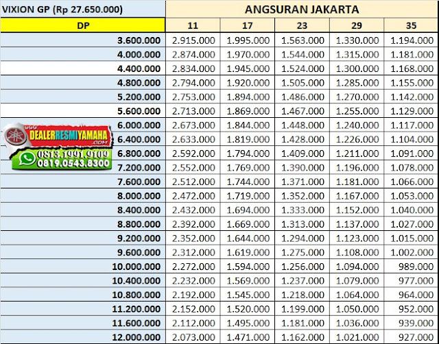 Simulasi Kredit Motor Yamaha Vixion GP Movistar Terbaru 2019, Price List Yamaha, Harga Kredit Motor Yamaha, Tabel Harga, Cicilan Motor