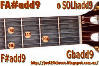FA#add9 = SOLbadd9 acorde de guitarra