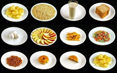 Kalkulator Kalori