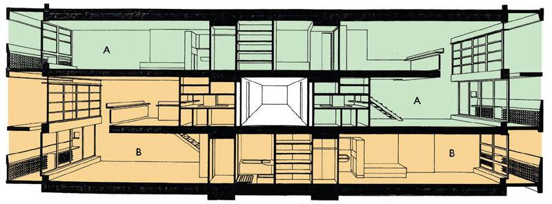 I Maestri Del 900 Le Corbusier E Mies