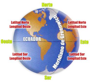 La Tierra Las Coordenadas Geograficas