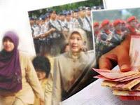 Alhamdulillah Tunjangan Kinerja TNI Polri Naik Menjadi 70%