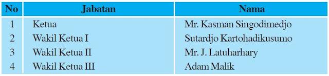 Pengurus Komite Nasional Indonesia