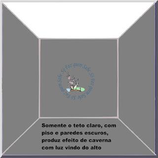Foto mostrando que quando temos somente o teto pintado com tinta clara e o piso e as paredes escuras o ambiente produzirá o efeito caverna com a luz vindo de cima.