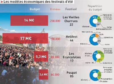 festival-avis-bilan