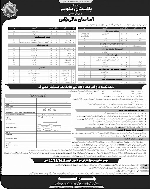 Jobs in Pakistan Railways Jobs 2018