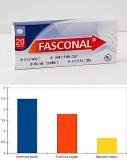 pareri forumuri fasconal reactii adverse
