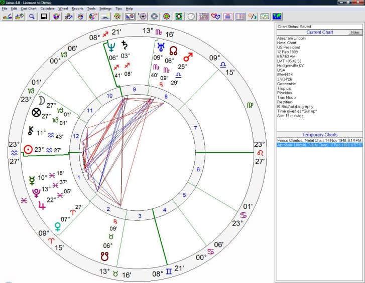 Astrology Software Reviews: Janus- Astrology Software