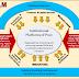 राष्ट्रीय ग्रामीण आजीविका मिशन के मिशन, मार्गदर्शक सिद्धांत और मूल्य