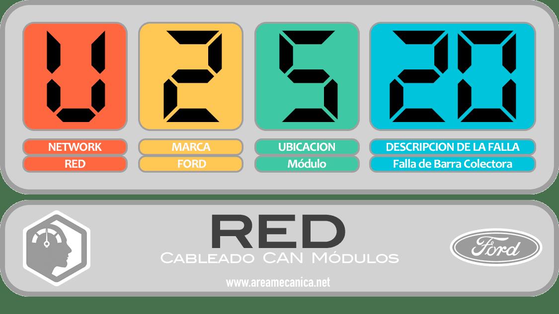 CODIGOS DE FALLA: Ford (U2000-U2FFF) Red | OBD2 | DTC