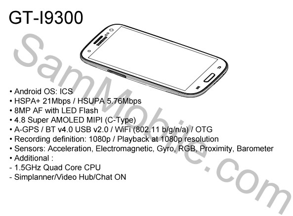 Mobilized Tech: Samsung Galaxy S III Images leaked Before