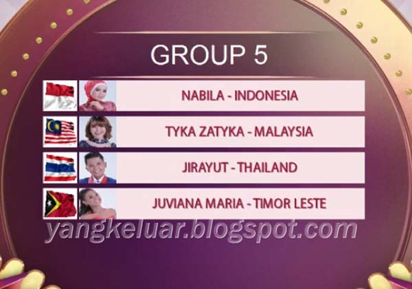 Pembagian grup top 24 da asia grup 5
