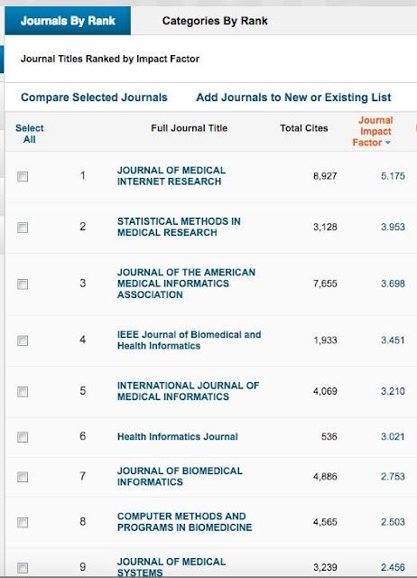 impactfactor-medicalinformatics-2016