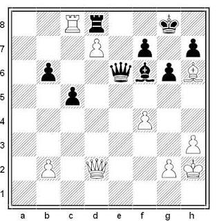Posición de la partida de ajedrez Cook - Rider (Manchester, 2001)